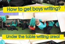 Eyfs writing areas