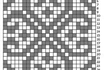 Knit: Charts & terminology