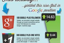 Google+ / infographics, memes, viral content and more!