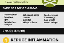 Detox/health