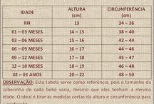 tabelas pontos e moldes
