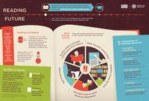 Infographics/UI design