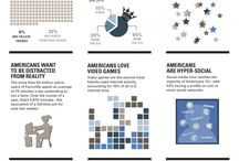 Infographics / by JD Rucker