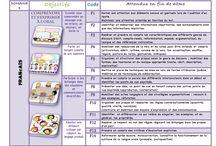 Cycle 3 nouveaux programmes en français