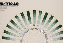 Random Infographics / by Aman Talwar