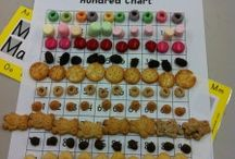 100th Day Activities / by Robin Wright