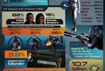 Mass Effect (mostly 3 and some 2...)