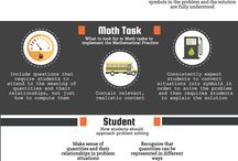 Mathematical Practices / Infographics and Resources on Common Core Mathematical Practices