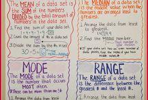 Fifth grade math-- mean, median, mode, range