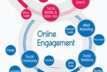 Digital Agency Jakarta / Primehouse Media Digital Marketing Strategy Information
