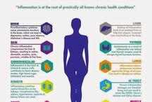 Biology of a Disease