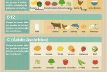 Vitaminas-infográficos-ideias-conceitos-alimentos