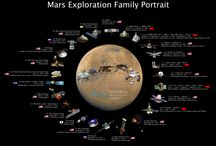 Mars One Infographics / Mars, Human Spaceflight, and Mars One Infographics