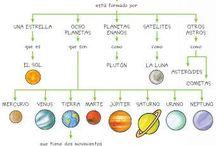 sist solar