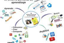Entornos Personales de Aprendizaje / Entornos de Aprendizajes