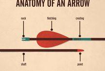 Archery / My favorite activity
