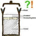 zuurkool/ keramiek