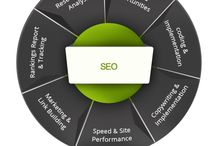 SEO Services / Arride Soft offers best SEO Services that will increase organic traffic on the business website. Visit @ http://www.arridesoft.com/seo