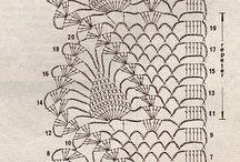 Crochet cache