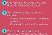 Dieta Paleo/LCHF