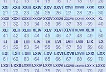 Números en romano