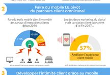 Infographie digitale