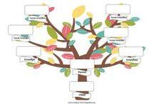 pohon keluarga