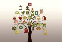 Top Social Media Best Practices For Your Franchise