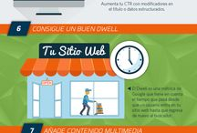 Infographic / Infographic about web / media and more