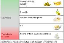 Tulehdus ja ruoka-aineet