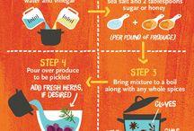 Preserving/canning/τουρσιά