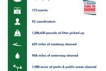 Great American Cleanup in Arkansas / The Great American Cleanup is a national effort coordinated by Keep America Beautiful that takes place in Arkansas each Spring! From March 1 through May 31, we encourage Arkansans to get involved in cleaning and greening their communities!