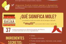 Infografías de México