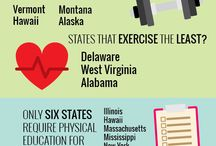 Health & Fitness Data