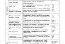 tabelas de níveis  de leiturs e escrita