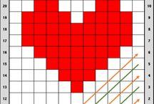 C2C mønstre