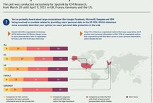sputnik infographics