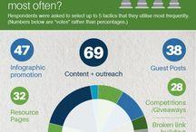 Infografiken SEO