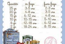 Ricette - Trucchi in cucina