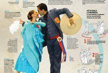 Dança Folclórica - Peru