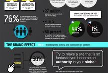 mashablelike / infographics