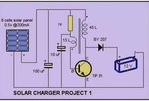 Elektryka / Elektronika