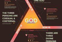 theology is fun!