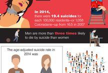 More Infographics - Random Topics