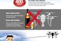 Drone Infográficos