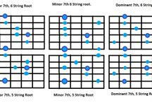 Guitar Tips&Tricks / All about Guitar, improvisation, tecnique, gear and much more