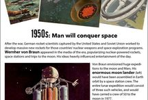 Space: Infographics