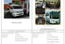 Beranda Bisnis / Beranda Bisnis Sewa Rental Mobil Indonesia