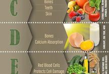 vitamin فيتامين