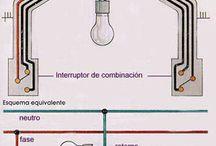 guida  installanzione impianti  elettrico